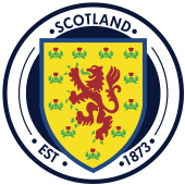 Scotland World Cup Squad